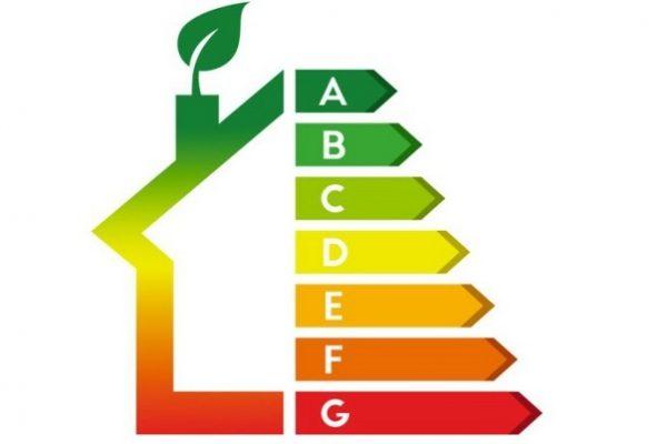 energielabel 2021